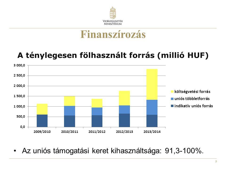 9 A ténylegesen fölhasznált forrás (millió HUF) Az uniós támogatási keret kihasználtsága: 91,3-100%.