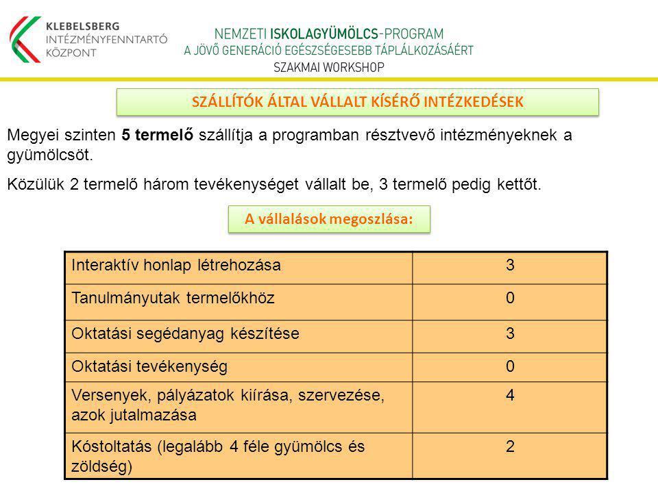SZÁLLÍTÓK ÁLTAL VÁLLALT KÍSÉRŐ INTÉZKEDÉSEK Megyei szinten 5 termelő szállítja a programban résztvevő intézményeknek a gyümölcsöt. Közülük 2 termelő h
