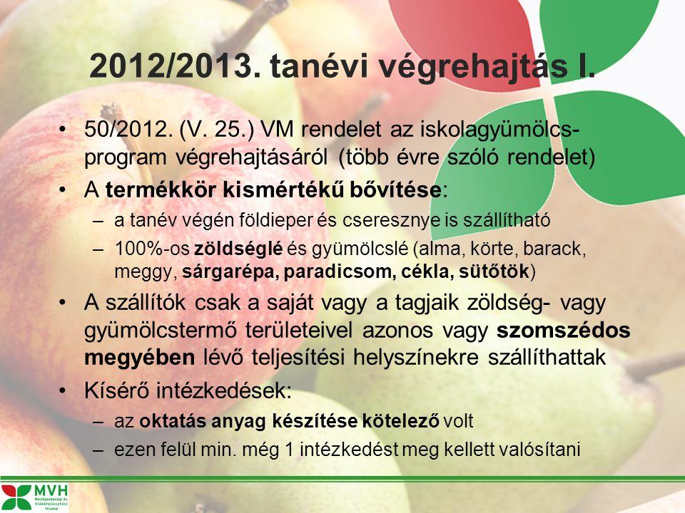 2012/2013. tanévi végrehajtás I. 50/2012. (V.