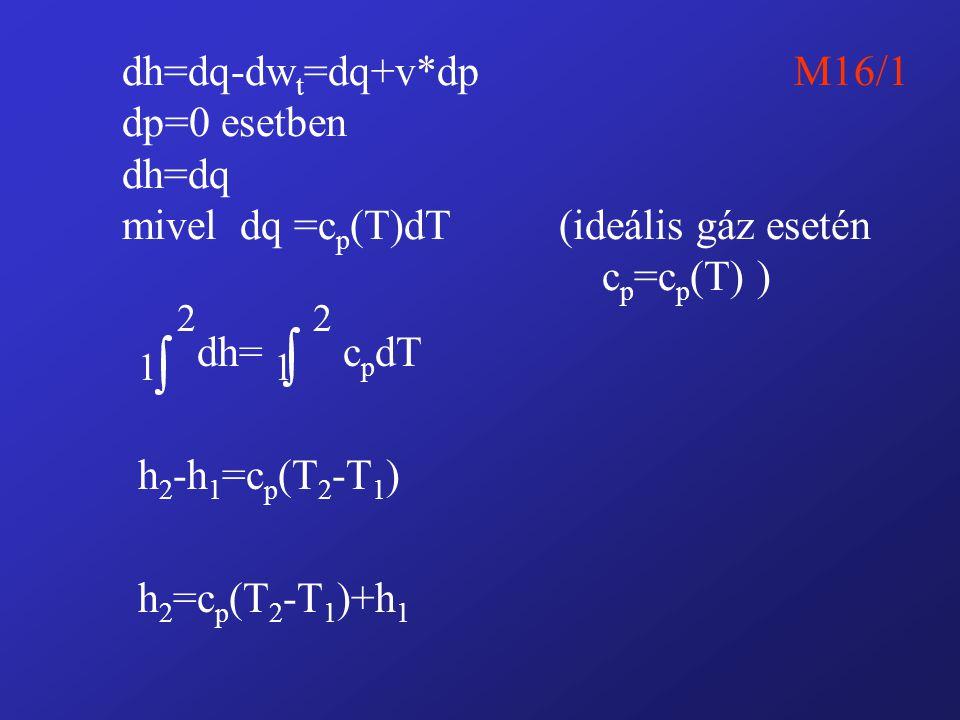 dh=dq-dw t =dq+v*dpM16/1 dp=0 esetben dh=dq mivel dq =c p (T)dT (ideális gáz esetén c p =c p (T) ) 1 2 dh= 1 2 c p dT h 2 -h 1 =c p (T 2 -T 1 ) h 2 =c p (T 2 -T 1 )+h 1