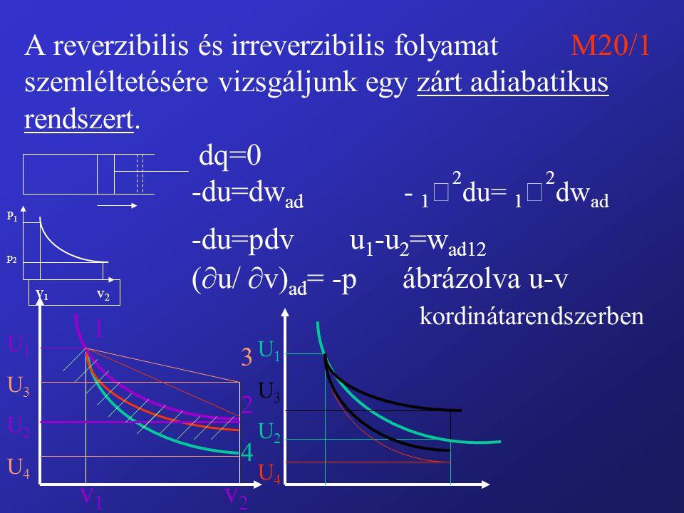 A reverzibilis és irreverzibilis folyamat M20/1 szemléltetésére vizsgáljunk egy zárt adiabatikus rendszert. dq=0 -du=dw ad - 1 ƒ 2 du= 1 ƒ 2 dw ad -du