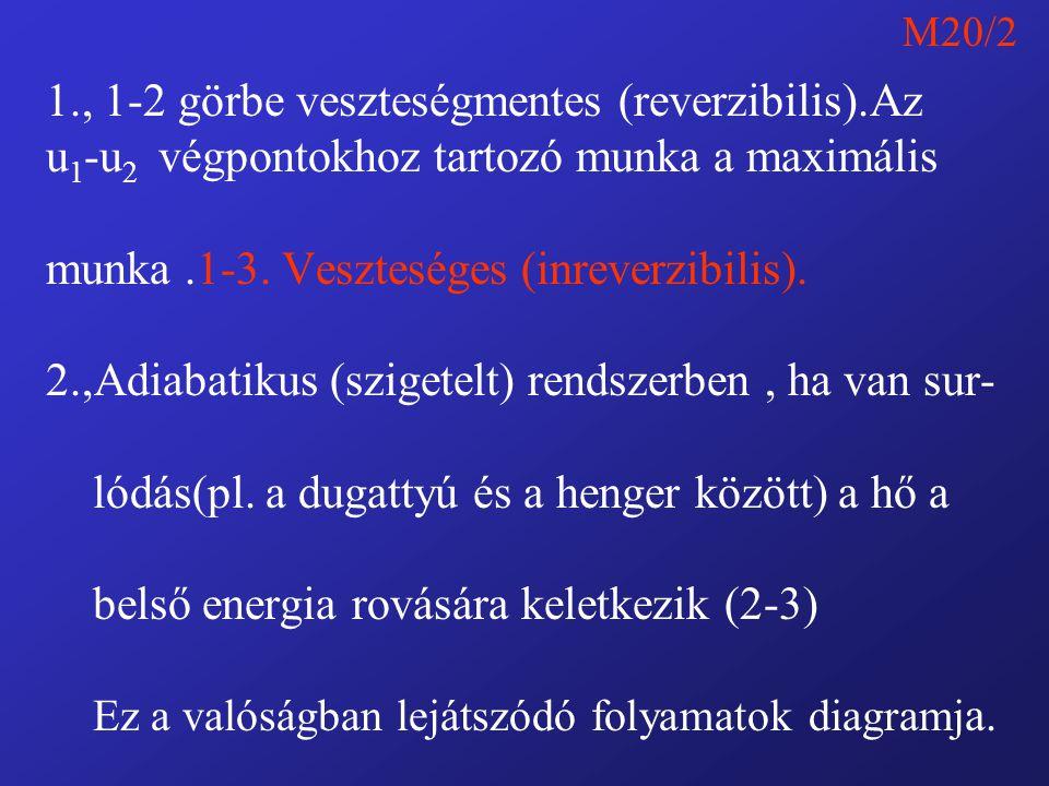 1., 1-2 görbe veszteségmentes (reverzibilis).Az u 1 -u 2 végpontokhoz tartozó munka a maximális munka.1-3. Veszteséges (inreverzibilis). 2.,Adiabatiku