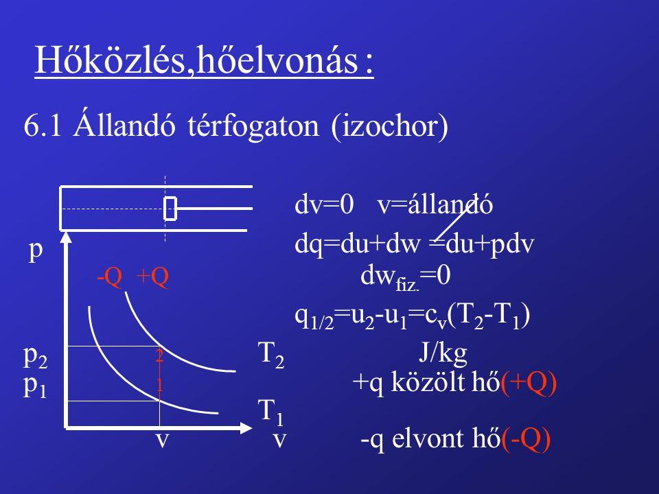 Hőközlés,hőelvonás: 6.1 Állandó térfogaton (izochor) dv=0 v=állandó dq=du+dw =du+pdv -Q +Q dw fiz. =0 q 1/2 =u 2 -u 1 =c v (T 2 -T 1 ) p 2 2 T 2 J/kg