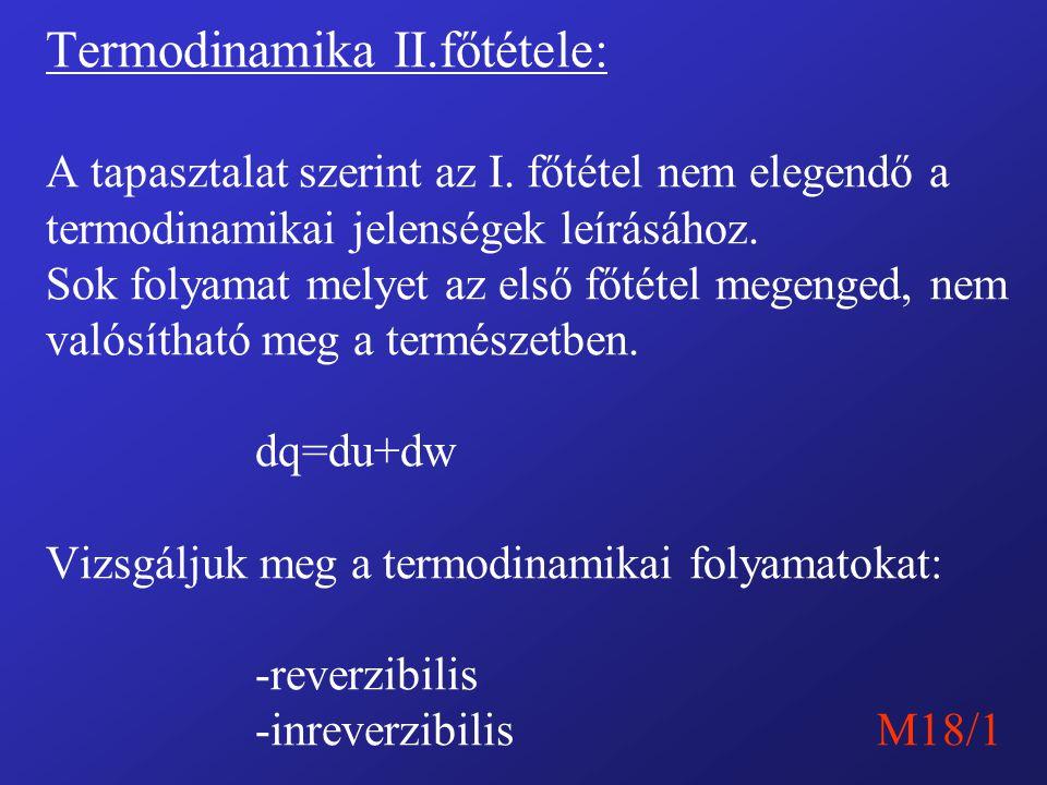 Termodinamika II.főtétele: A tapasztalat szerint az I.