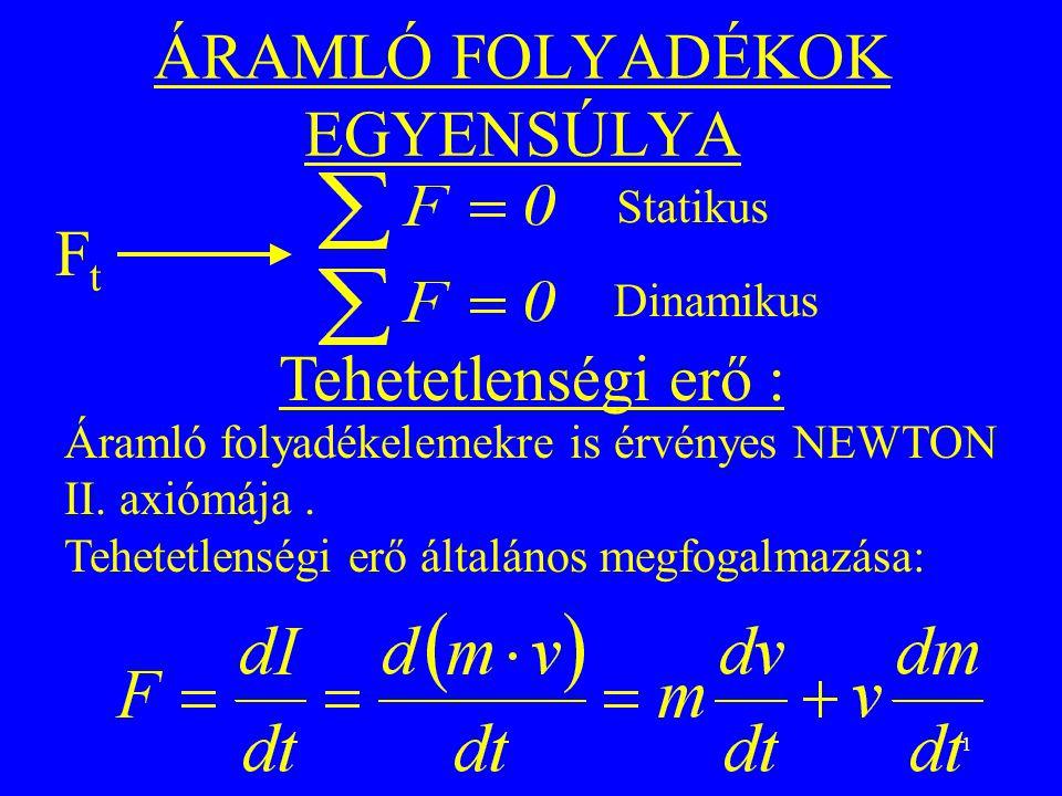 1 ÁRAMLÓ FOLYADÉKOK EGYENSÚLYA Statikus Dinamikus FtFt Tehetetlenségi erő : Áramló folyadékelemekre is érvényes NEWTON II.