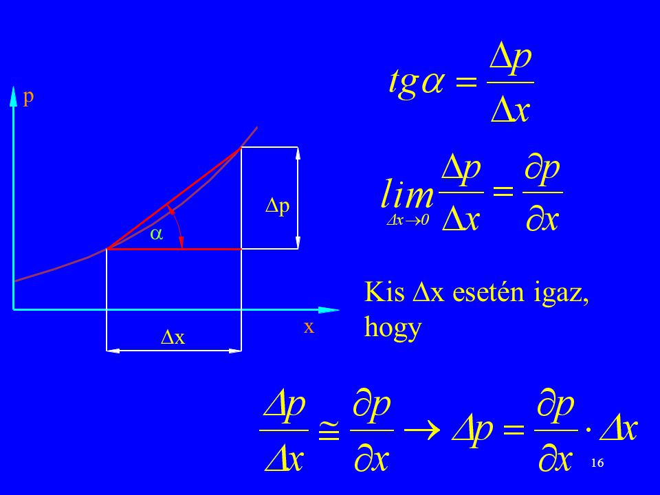 16 Kis  x esetén igaz, hogy pp xx  x p