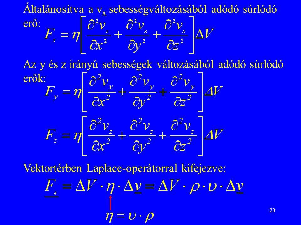 23 Általánosítva a v x sebességváltozásából adódó súrlódó erő: Az y és z irányú sebességek változásából adódó súrlódó erők: Vektortérben Laplace-operátorral kifejezve: