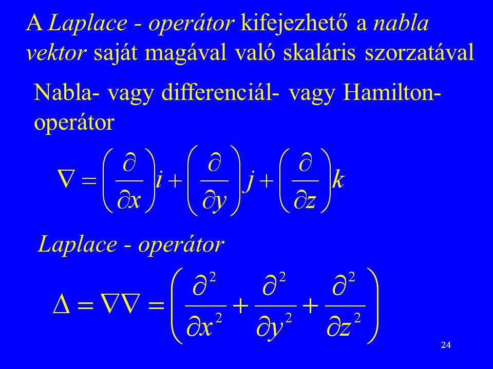 24 A Laplace - operátor kifejezhető a nabla vektor saját magával való skaláris szorzatával Nabla- vagy differenciál- vagy Hamilton- operátor Laplace - operátor