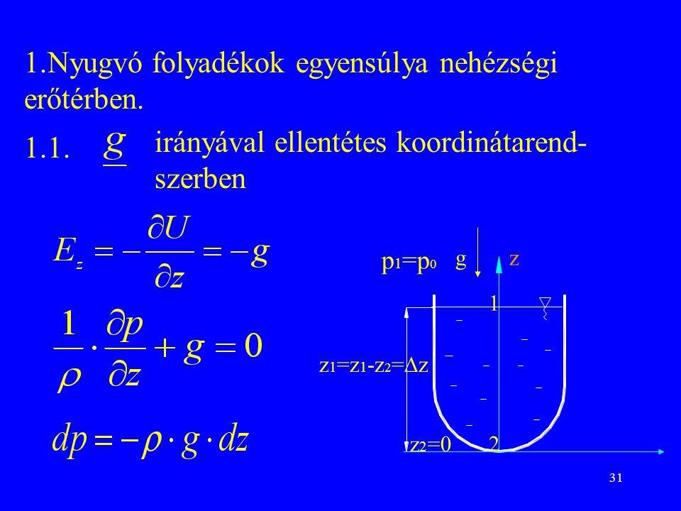 31 1.Nyugvó folyadékok egyensúlya nehézségi erőtérben.