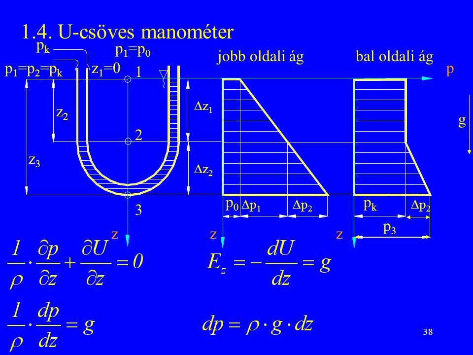 38 1.4. U-csöves manométer