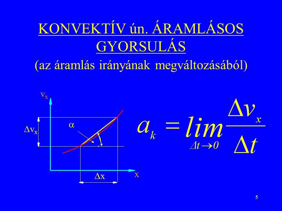 5 KONVEKTÍV ún. ÁRAMLÁSOS GYORSULÁS (az áramlás irányának megváltozásából) x vxvx  vxvx xx