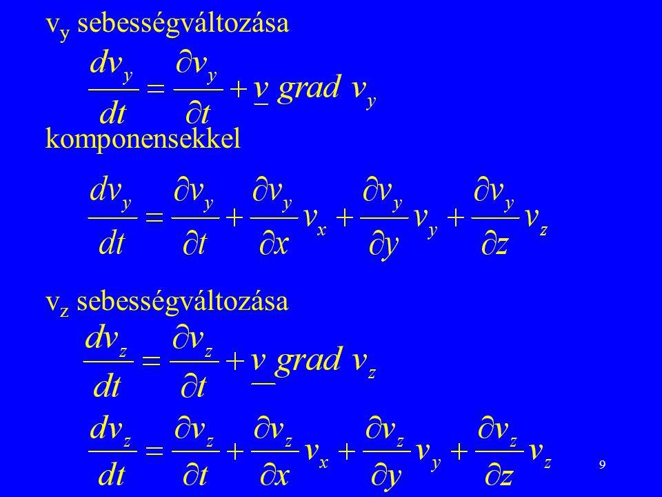 9 v y sebességváltozása komponensekkel v z sebességváltozása