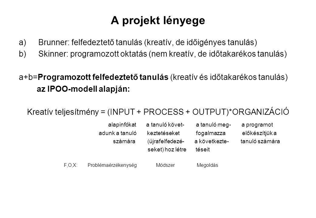 A projekt lényege a)Brunner: felfedeztető tanulás (kreatív, de időigényes tanulás) b)Skinner: programozott oktatás (nem kreatív, de időtakarékos tanulás) a+b=Programozott felfedeztető tanulás (kreatív és időtakarékos tanulás) az IPOO-modell alapján: Kreatív teljesítmény = (INPUT + PROCESS + OUTPUT)*ORGANIZÁCIÓ alapinfókat a tanuló követ- a tanuló meg- a programot adunk a tanuló keztetéseket fogalmazza előkészítjük a számára (újrafelfedezé- a következte- tanuló számára seket) hoz létre téseit F,O,X: Problémaérzékenység Módszer Megoldás