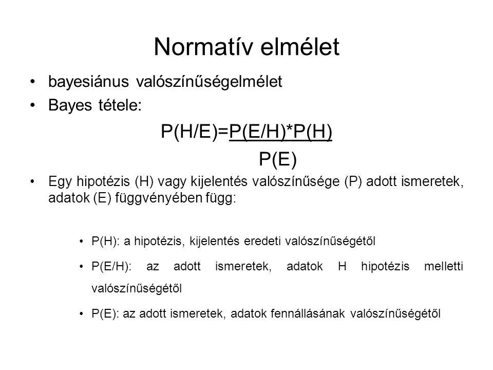 Normatív elmélet bayesiánus valószínűségelmélet Bayes tétele: P(H/E)=P(E/H)*P(H) P(E) Egy hipotézis (H) vagy kijelentés valószínűsége (P) adott ismere