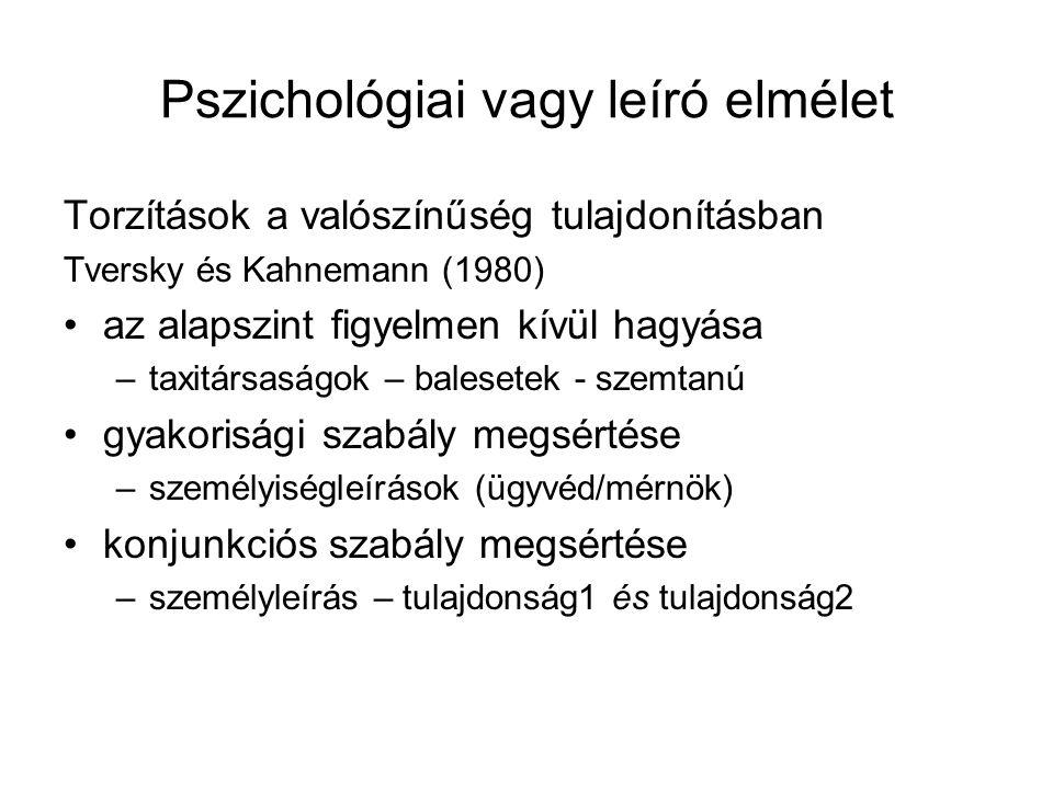 Pszichológiai vagy leíró elmélet Torzítások a valószínűség tulajdonításban Tversky és Kahnemann (1980) az alapszint figyelmen kívül hagyása –taxitársa