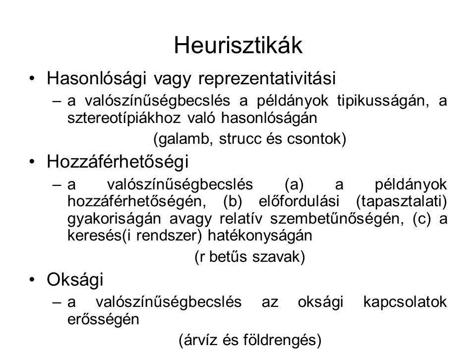 Heurisztikák Hasonlósági vagy reprezentativitási –a valószínűségbecslés a példányok tipikusságán, a sztereotípiákhoz való hasonlóságán (galamb, strucc