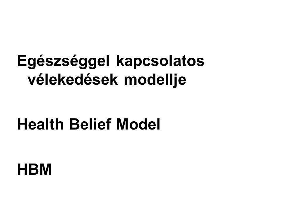 Egészséggel kapcsolatos vélekedések modellje Health Belief Model HBM