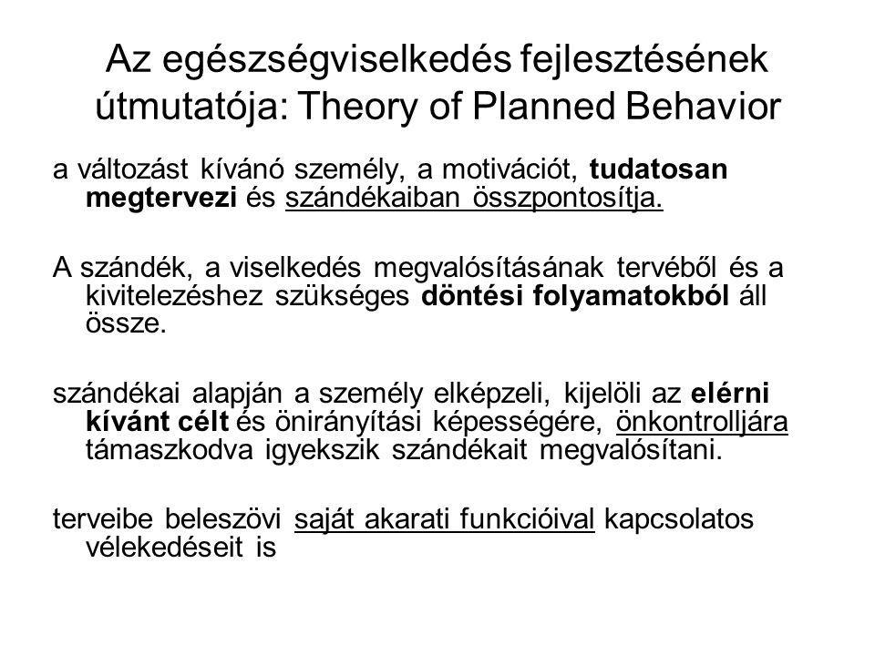 Az egészségviselkedés fejlesztésének útmutatója: Theory of Planned Behavior a változást kívánó személy, a motivációt, tudatosan megtervezi és szándéka