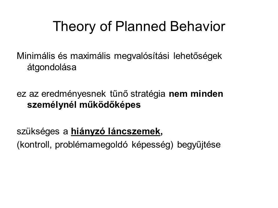 Theory of Planned Behavior Minimális és maximális megvalósítási lehetőségek átgondolása ez az eredményesnek tűnő stratégia nem minden személynél működ