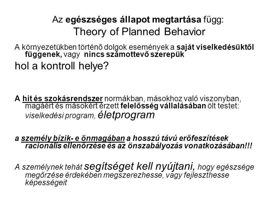 Az egészséges állapot megtartása függ: Theory of Planned Behavior A környezetükben történő dolgok események a saját viselkedésüktől függenek, vagy nin