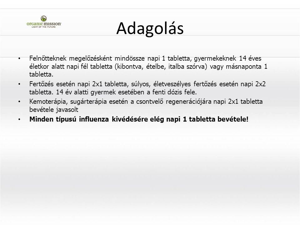Adagolás Felnőtteknek megelőzésként mindössze napi 1 tabletta, gyermekeknek 14 éves életkor alatt napi fél tabletta (kibontva, ételbe, italba szórva)