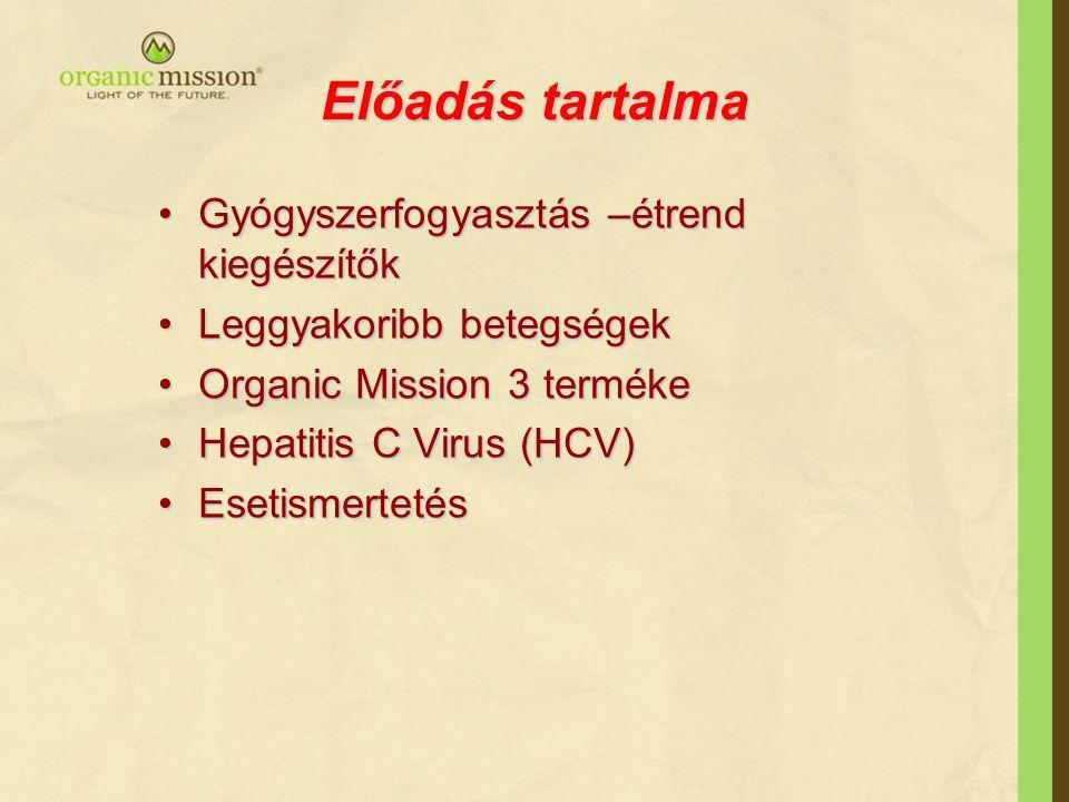 Előadás tartalma Gyógyszerfogyasztás –étrend kiegészítőkGyógyszerfogyasztás –étrend kiegészítők Leggyakoribb betegségekLeggyakoribb betegségek Organic Mission 3 termékeOrganic Mission 3 terméke Hepatitis C Virus (HCV)Hepatitis C Virus (HCV) EsetismertetésEsetismertetés