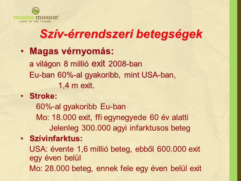 Szív-érrendszeri betegségek Magas vérnyomás:Magas vérnyomás: a világon 8 millió exit 2008-ban a világon 8 millió exit 2008-ban Eu-ban 60%-al gyakoribb, mint USA-ban, Eu-ban 60%-al gyakoribb, mint USA-ban, 1,4 m exit.