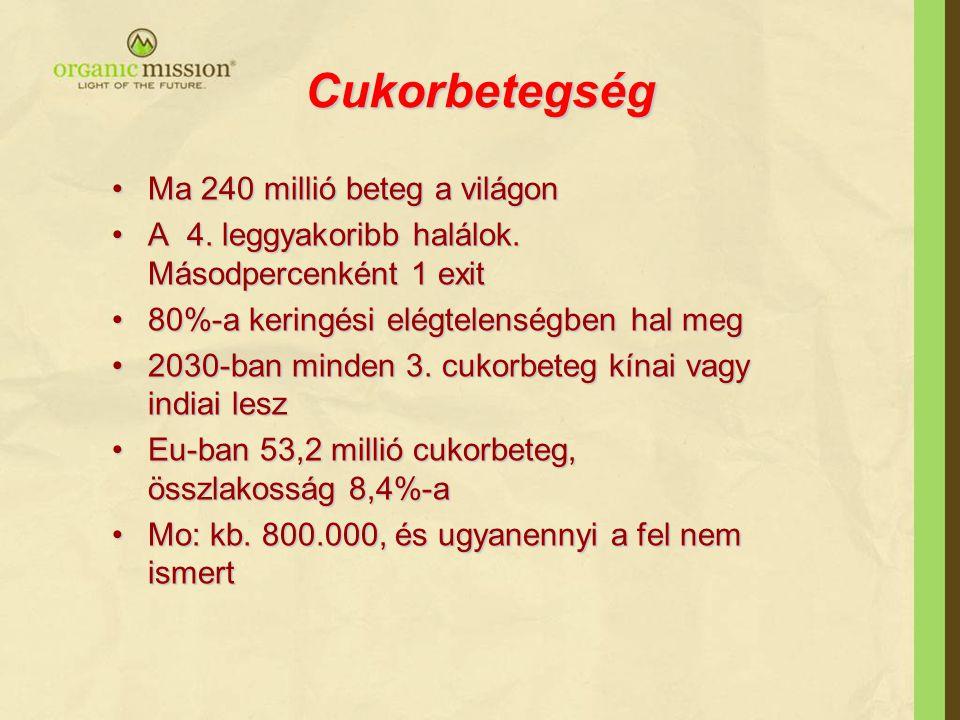 Cukorbetegség Ma 240 millió beteg a világonMa 240 millió beteg a világon A 4.