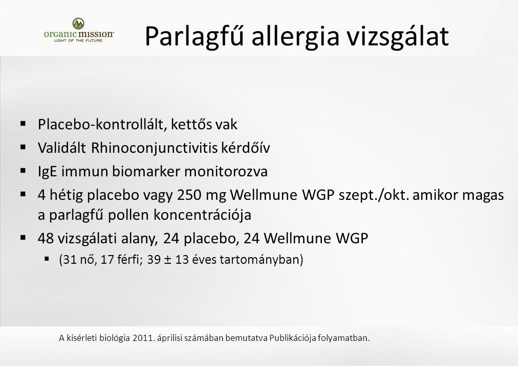 Parlagfű allergia vizsgálat  Placebo-kontrollált, kettős vak  Validált Rhinoconjunctivitis kérdőív  IgE immun biomarker monitorozva  4 hétig placebo vagy 250 mg Wellmune WGP szept./okt.