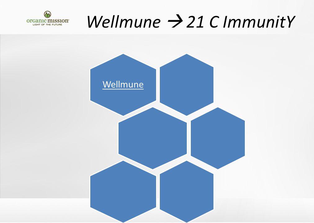 Wellmune  21 C ImmunitY Wellmune