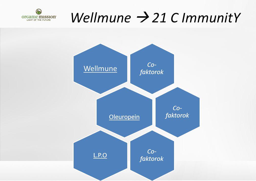 Wellmune  21 C ImmunitY Co- faktorok Wellmune Oleuropein Co- faktorok L.P.O