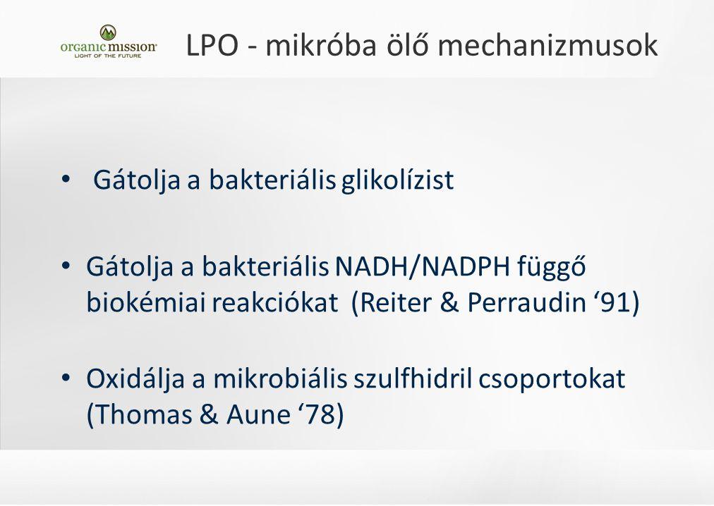 LPO - mikróba ölő mechanizmusok Gátolja a bakteriális glikolízist Gátolja a bakteriális NADH/NADPH függő biokémiai reakciókat (Reiter & Perraudin '91) Oxidálja a mikrobiális szulfhidril csoportokat (Thomas & Aune '78)