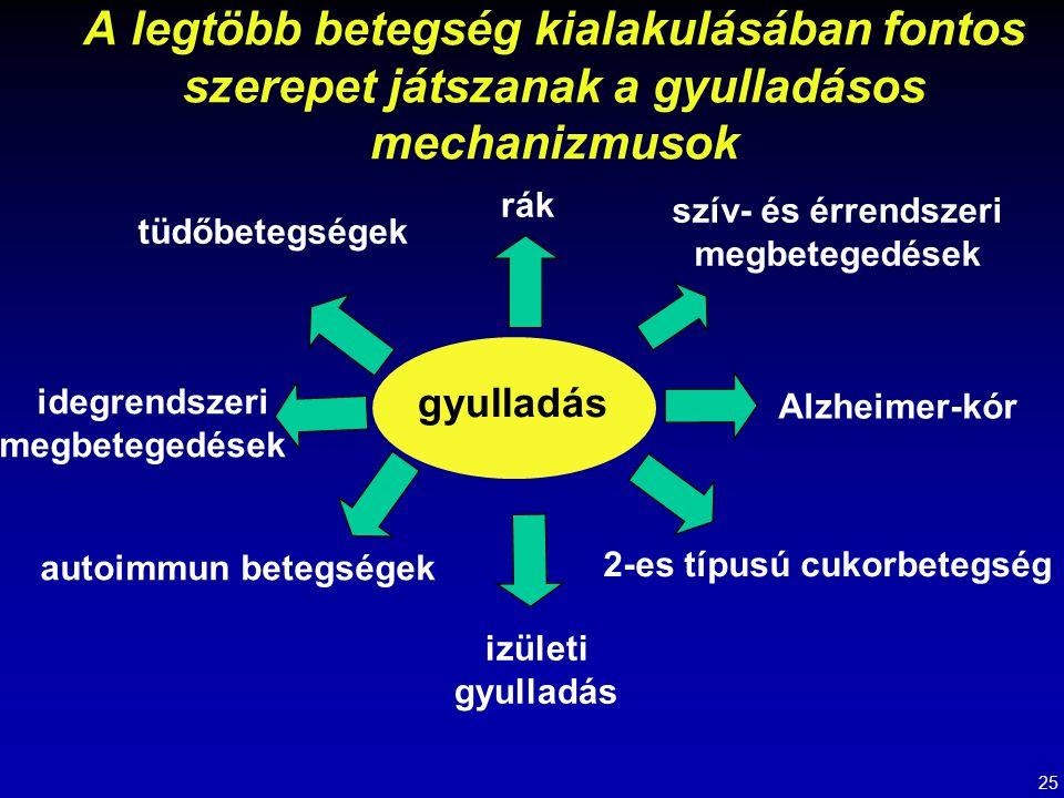 A kemopreventív készítmények szemben támasztott feltételek: BBA-8-24-08 Az egészséges emberekben nem fejthetnek ki toxikus hatást.
