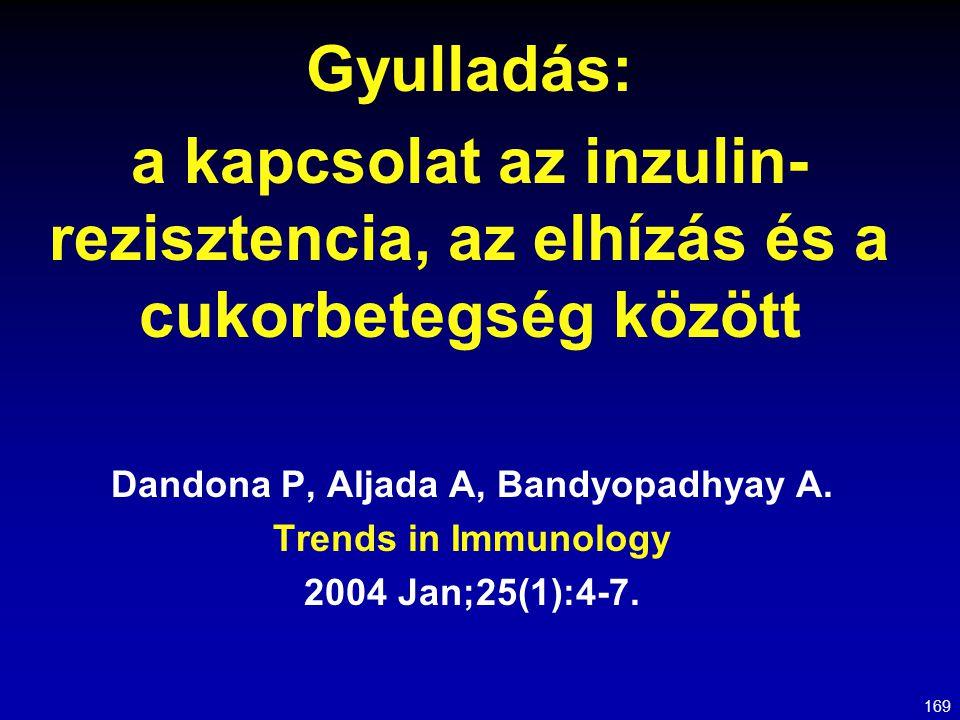 Injekció (MIA PaCa-2, luc) 1 X 10 6 sejt/egér Kontroll Naponta 1 g/kg Zyflamend; gyomorszondán át; Gemcitabine 25 mg/kg; ip hetente kétszer Zyflamend + Gemcitabine véletlenszerűsítés Kezelés leállítása A vizsgálati állatok felboncolása D -7 D 0D 28D 31 I II III IV Egy állatkísérlet vizsgálati protokollja