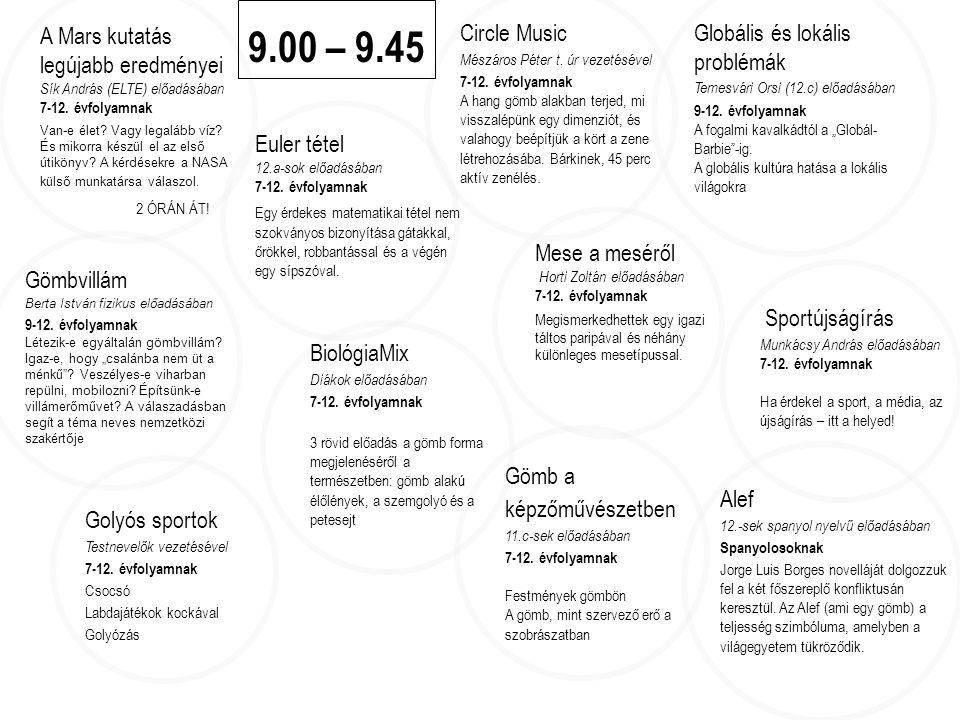 A Mars kutatás legújabb eredményei Sík András (ELTE) előadásában 7-12.