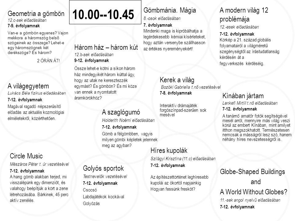 A modern világ 12 problémája 12.-esek előadásában 7-12.