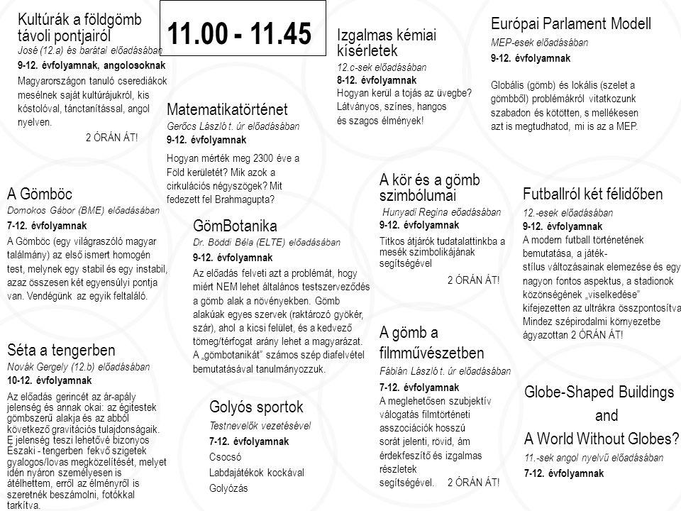 Európai Parlament Modell MEP-esek előadásában 9-12.