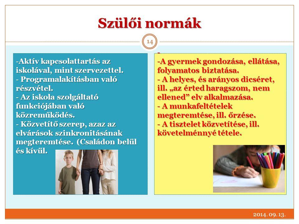 Szülői normák 2014. 09. 13. 14 -Aktív kapcsolattartás az iskolával, mint szervezettel. - Programalakításban való részvétel. - Az iskola szolgáltató fu