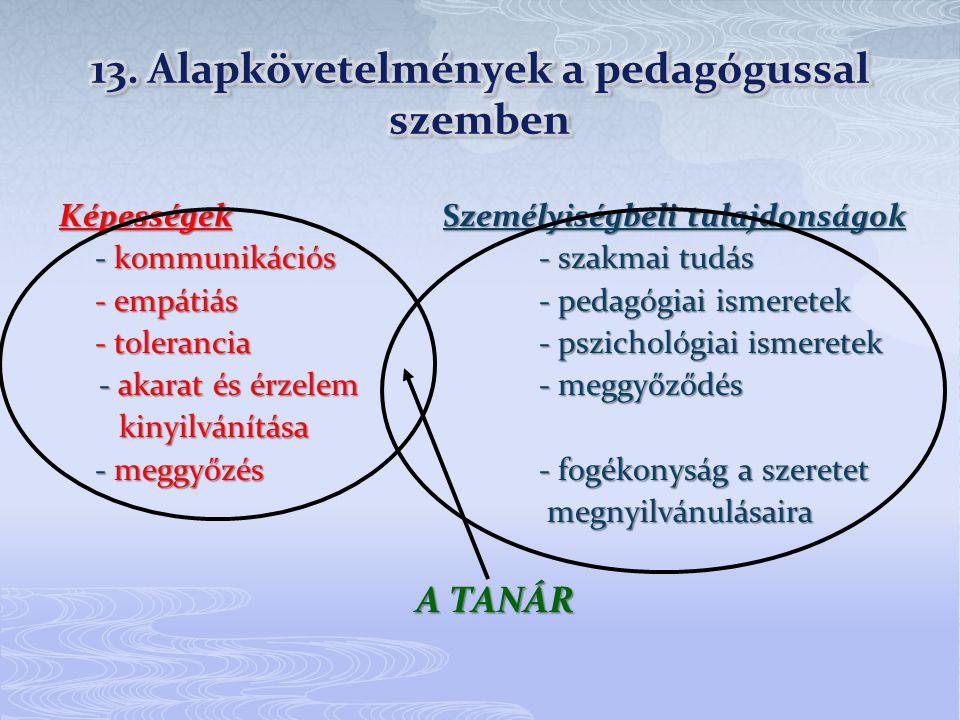 KépességekSzemélyiségbeli tulajdonságok - kommunikációs- szakmai tudás - empátiás- pedagógiai ismeretek - tolerancia- pszichológiai ismeretek - akarat és érzelem- meggyőződés - akarat és érzelem- meggyőződés kinyilvánítása kinyilvánítása - meggyőzés- fogékonyság a szeretet megnyilvánulásaira megnyilvánulásaira A TANÁR