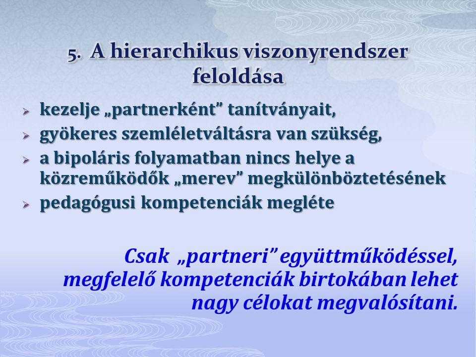 """""""Elégedett lennék, ha a gyerekek megéreznék a siker ízét – egy gyakorló pedagógus """"Az iskolának nem az iskola, hanem az iskolától való szabadság az igazi célja. - Ludwig Feuerbach """"Az iskolának nem az iskola, hanem az iskolától való szabadság az igazi célja. - Ludwig Feuerbach """"Az iskolától mint a nevelésért is felelős intézménytől elvárható, hogy olyan majdani versenyzőket neveljen, akik a versengés felfokozott hangulatában is képesek szem előtt tartani a morális szempontokat, tekintetbe venni mások méltóságát. – Fülöp Márta pszichológus"""