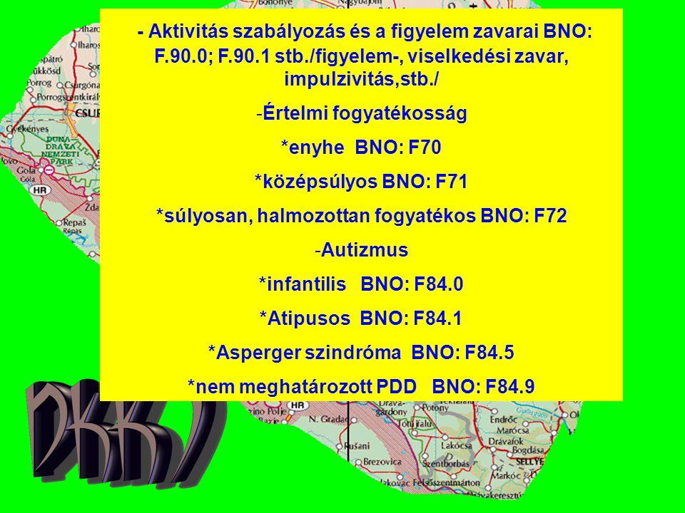 - Aktivitás szabályozás és a figyelem zavarai BNO: F.90.0; F.90.1 stb./figyelem-, viselkedési zavar, impulzivitás,stb./ -Értelmi fogyatékosság *enyhe