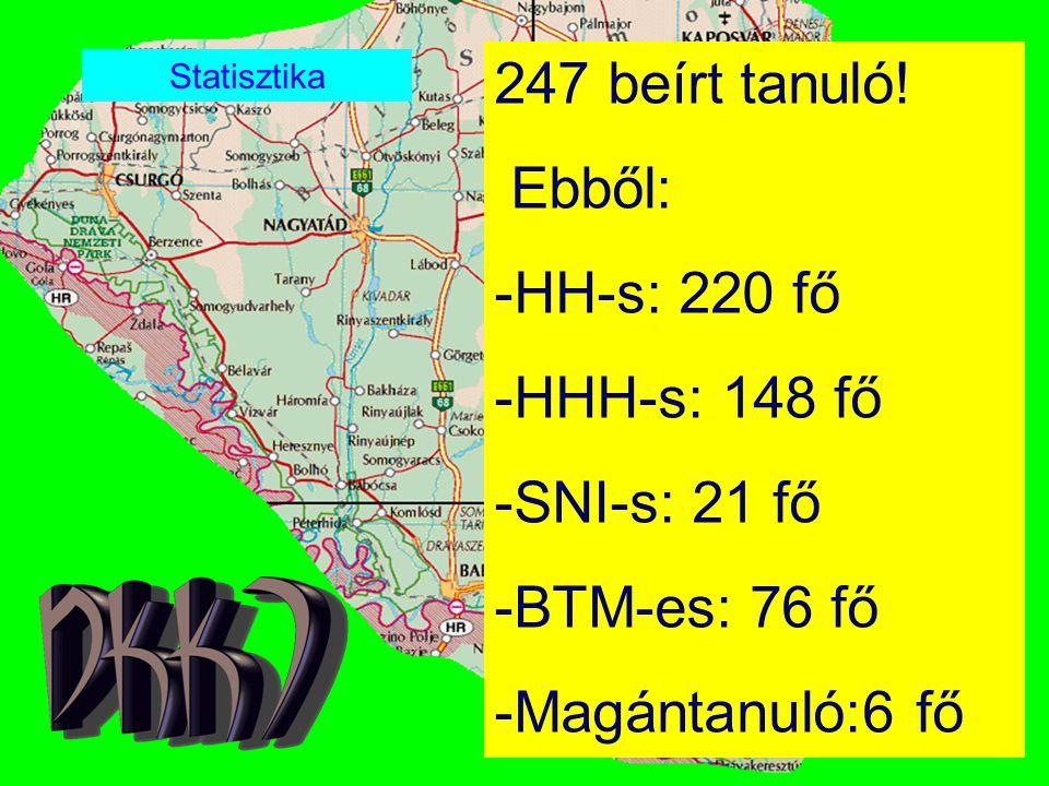 247 beírt tanuló! Ebből: -HH-s: 220 fő -HHH-s: 148 fő -SNI-s: 21 fő -BTM-es: 76 fő -Magántanuló:6 fő Statisztika