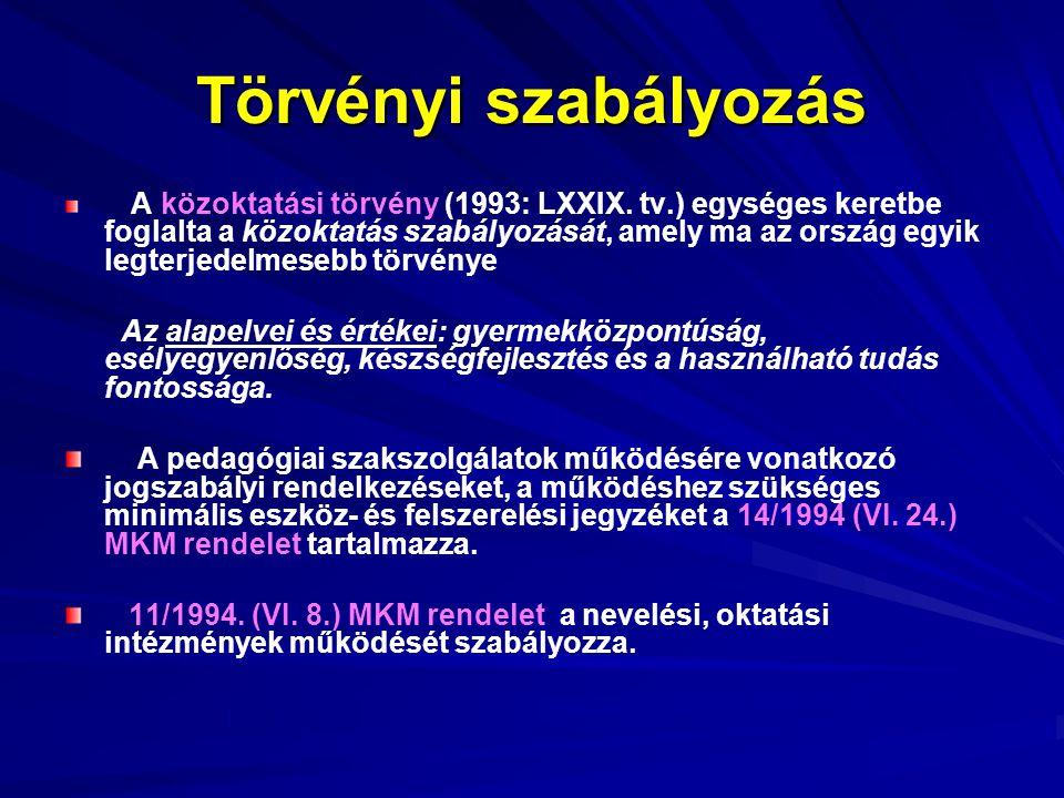 Törvényi szabályozás A közoktatási törvény (1993: LXXIX. tv.) egységes keretbe foglalta a közoktatás szabályozását, amely ma az ország egyik legterjed