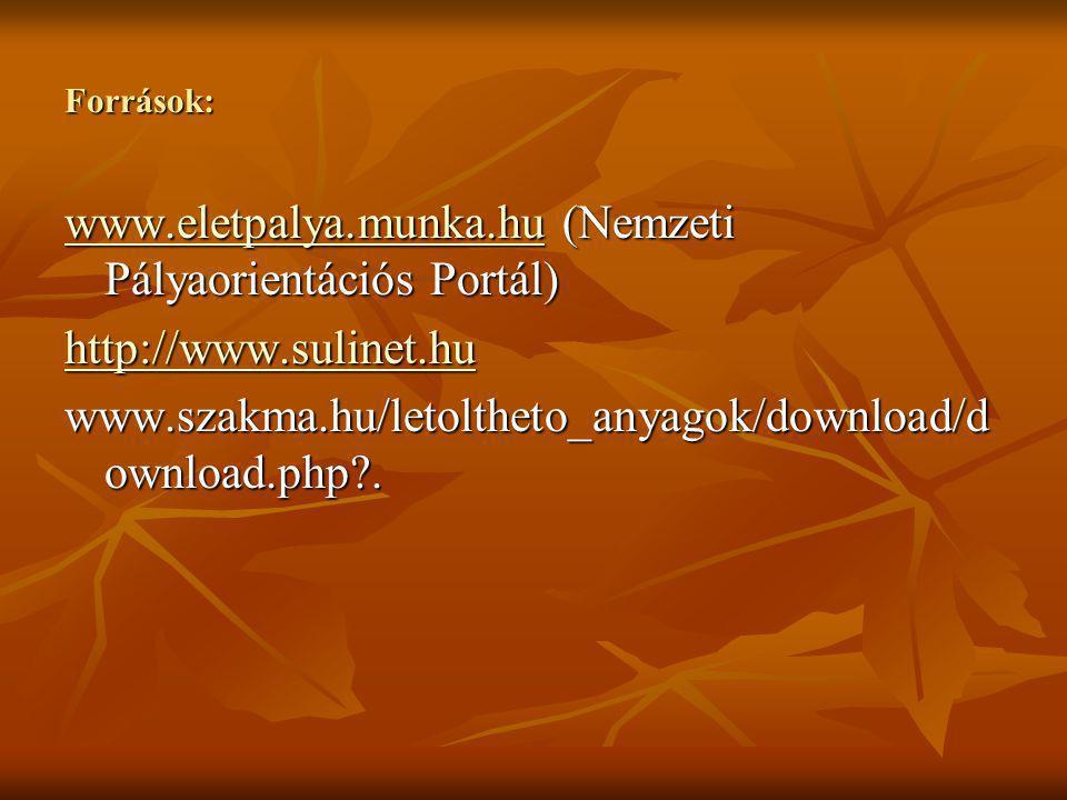 Források: www.eletpalya.munka.huwww.eletpalya.munka.hu (Nemzeti Pályaorientációs Portál) www.eletpalya.munka.hu http://www.sulinet.hu www.szakma.hu/letoltheto_anyagok/download/d ownload.php?.