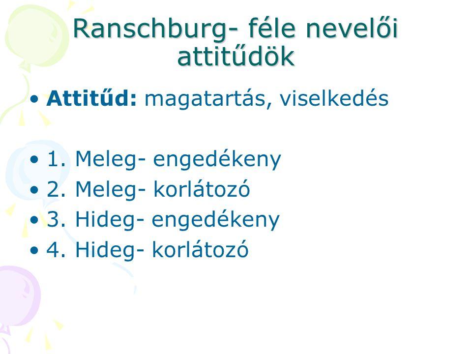Ranschburg- féle nevelői attitűdök Attitűd: magatartás, viselkedés 1.