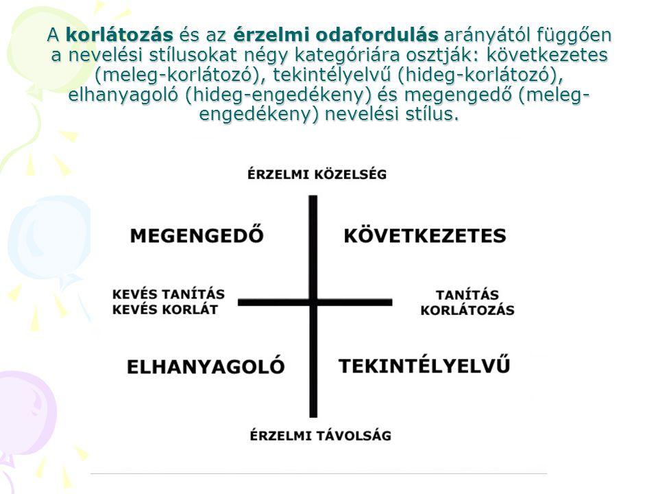 A korlátozás és az érzelmi odafordulás arányától függően a nevelési stílusokat négy kategóriára osztják: következetes (meleg-korlátozó), tekintélyelvű (hideg-korlátozó), elhanyagoló (hideg-engedékeny) és megengedő (meleg- engedékeny) nevelési stílus.