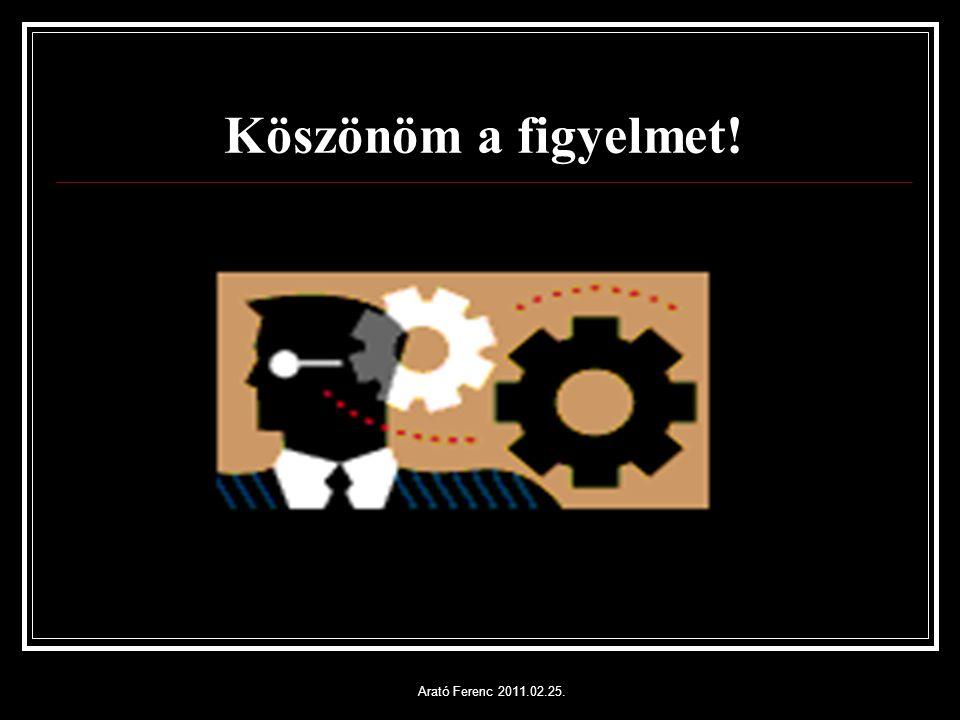 Köszönöm a figyelmet! Arató Ferenc 2011.02.25.