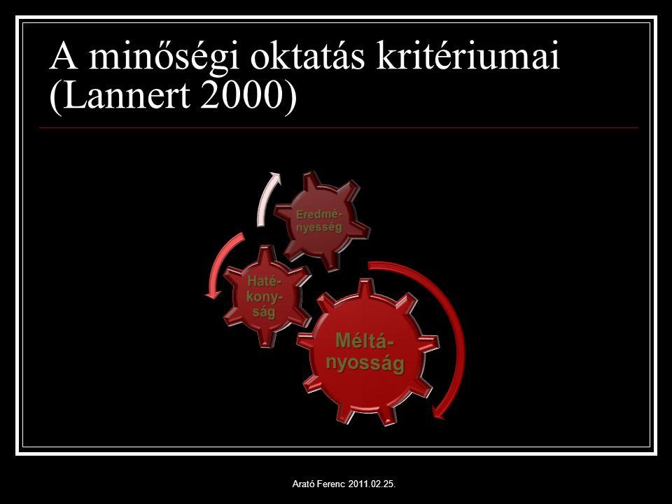 A minőségi oktatás kritériumai (Lannert 2000) Arató Ferenc 2011.02.25.