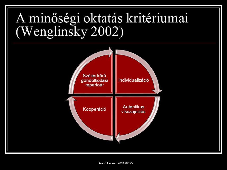 A minőségi oktatás kritériumai (Wenglinsky 2002) Individualizáció Autentikus visszajelzés Kooperáció Széles körű gondolkodási repertoár Arató Ferenc 2011.02.25.