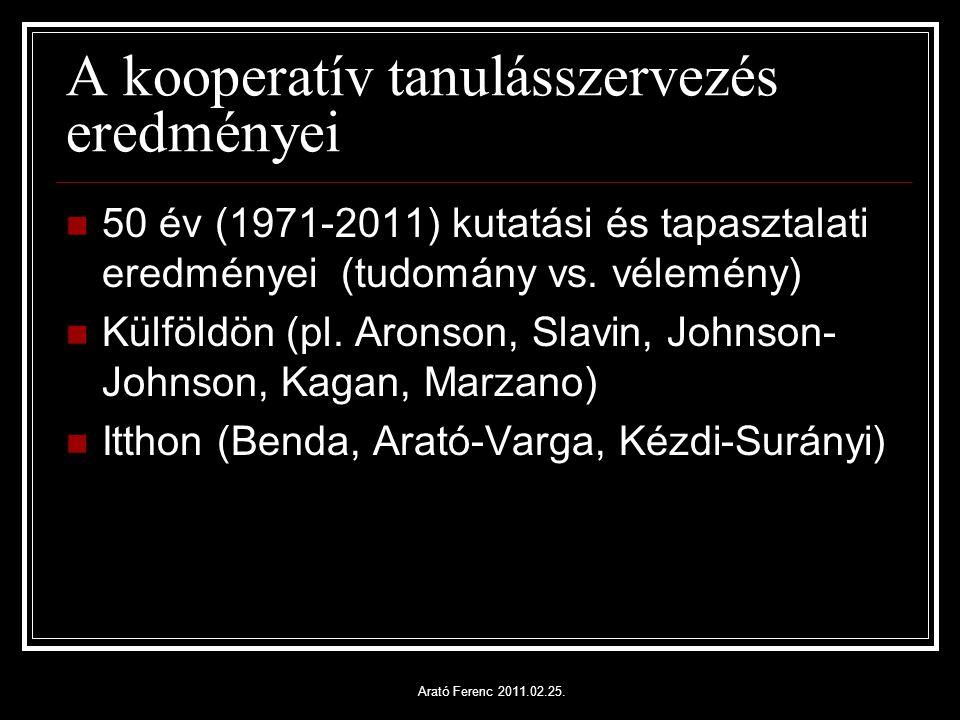 A kooperatív tanulásszervezés eredményei 50 év (1971-2011) kutatási és tapasztalati eredményei (tudomány vs.